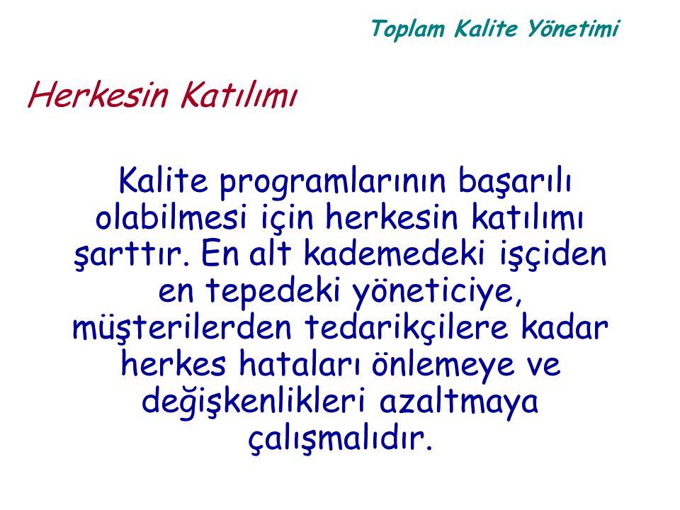 Toplam Kalite Yönetimi Herkesin Katılımı Kalite programlarının başarılı olabilmesi için herkesin katılımı şarttır. En alt kademedeki işçiden en tepede