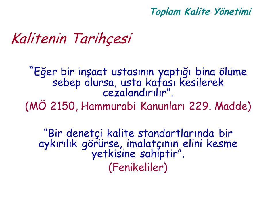 Toplam Kalite Yönetimi Türkiye Kalite Ödülü - Bİ 2000 Büyük Ödül Verilemedi Başarı Ödülü Aygaz Borçelik 2001 Büyük Ödül Verilemedi Başarı Ödülü Eczacıbaşı Artema 2002 Büyük Ödül Verilemedi Başarı Ödülü Verilemedi Büyük Ödül Baxter Başarı Ödülü Verilemedi 2003