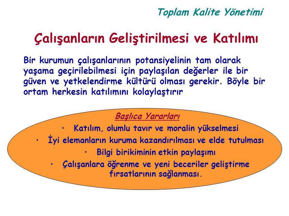 Toplam Kalite Yönetimi Bir kurumun çalışanlarının potansiyelinin tam olarak yaşama geçirilebilmesi için paylaşılan değerler ile bir güven ve yetkelend