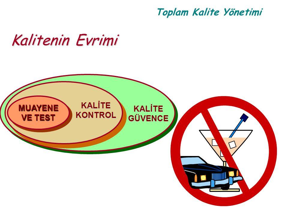 Toplam Kalite Yönetimi Kalitenin Evrimi Kalite Güvencesi Planlı faaliyetlerle ve sistemli çalışmalarla, hizmetin, tüm faaliyetlerin başından itibaren, adım adım güven yaratmak ve böylece ilgili tüm unsurlarda müşteride, vatandaşta patronda, hissedarda, toplumda güven oluşturmaktır.