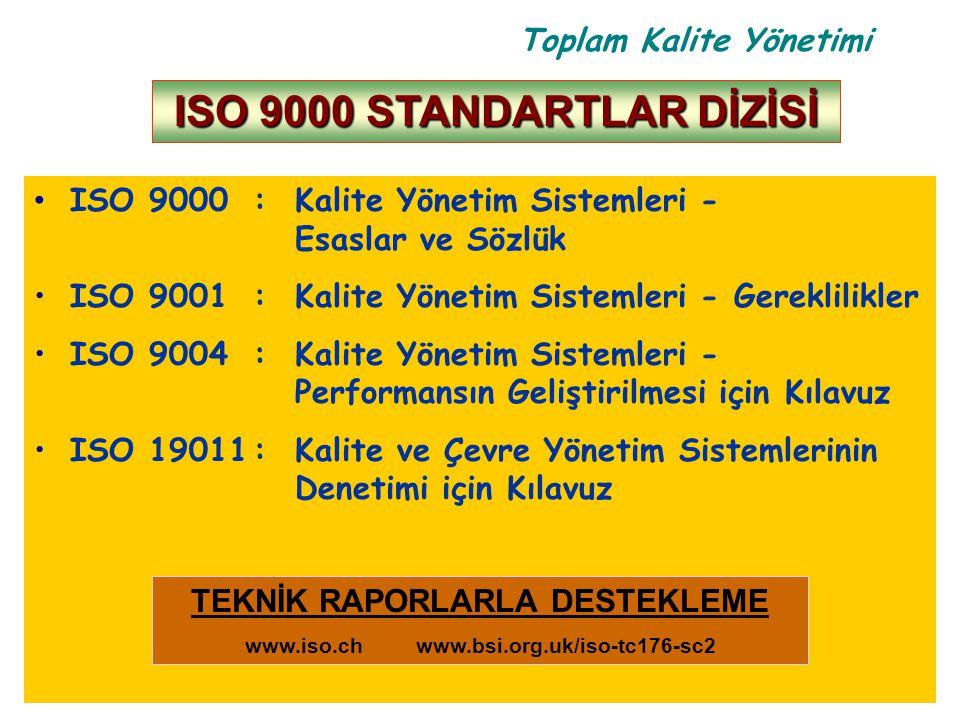 Toplam Kalite Yönetimi ISO 9000 STANDARTLAR DİZİSİ ISO 9000 :Kalite Yönetim Sistemleri - Esaslar ve Sözlük ISO 9001 :Kalite Yönetim Sistemleri - Gerek