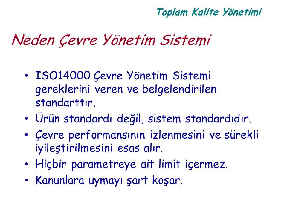 Toplam Kalite Yönetimi Neden Çevre Yönetim Sistemi ISO14000 Çevre Yönetim Sistemi gereklerini veren ve belgelendirilen standarttır. Ürün standardı değ