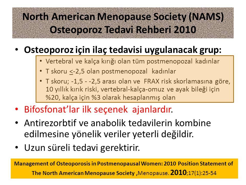 Osteoporoz için ilaç tedavisi uygulanacak grup: Vertebral ve kalça kırığı olan tüm postmenopozal kadınlar T skoru <-2,5 olan postmenopozal kadınlar T