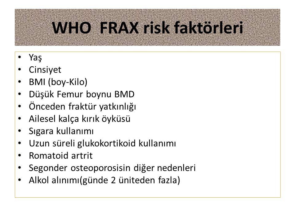 WHO FRAX risk faktörleri Yaş Cinsiyet BMI (boy-Kilo) Düşük Femur boynu BMD Önceden fraktür yatkınlığı Ailesel kalça kırık öyküsü Sıgara kullanımı Uzun süreli glukokortikoid kullanımı Romatoid artrit Segonder osteoporosisin diğer nedenleri Alkol alınımı(günde 2 üniteden fazla)