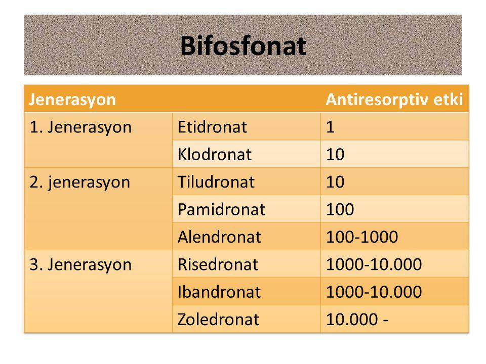 Bifosfonat