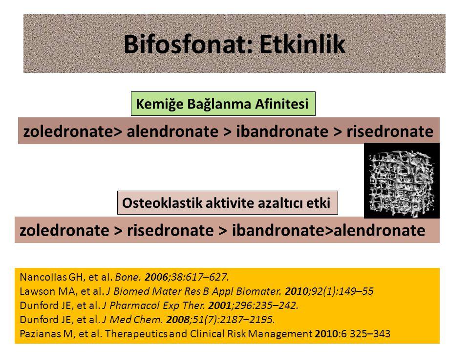 zoledronate> alendronate > ibandronate > risedronate Kemiğe Bağlanma Afinitesi zoledronate > risedronate > ibandronate>alendronate Osteoklastik aktivite azaltıcı etki Nancollas GH, et al.
