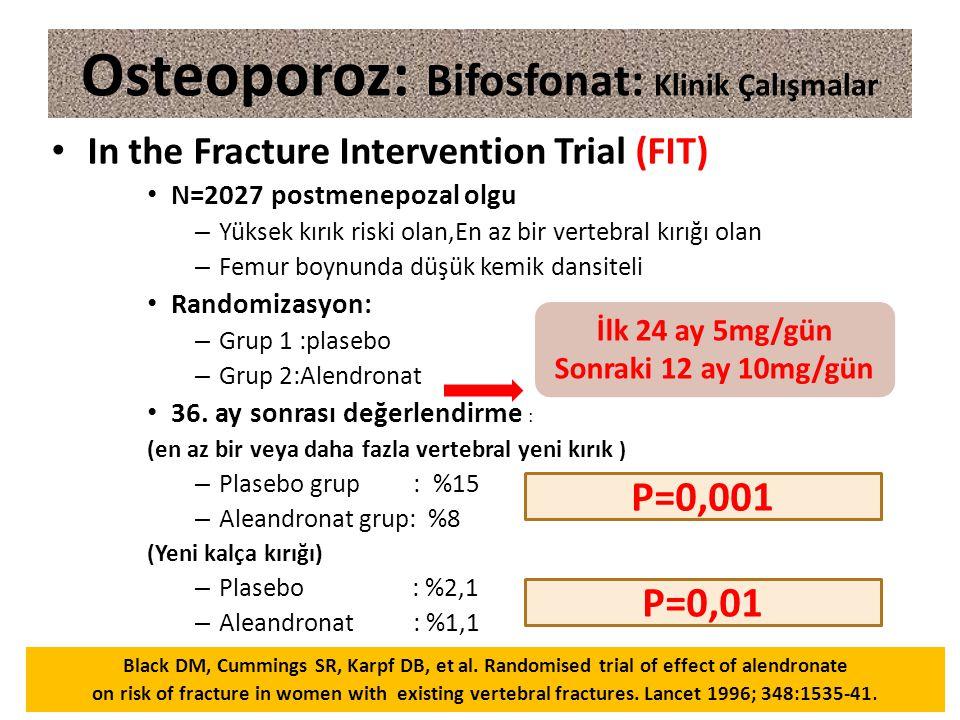 Osteoporoz: Bifosfonat: Klinik Çalışmalar In the Fracture Intervention Trial (FIT) N=2027 postmenepozal olgu – Yüksek kırık riski olan,En az bir verte