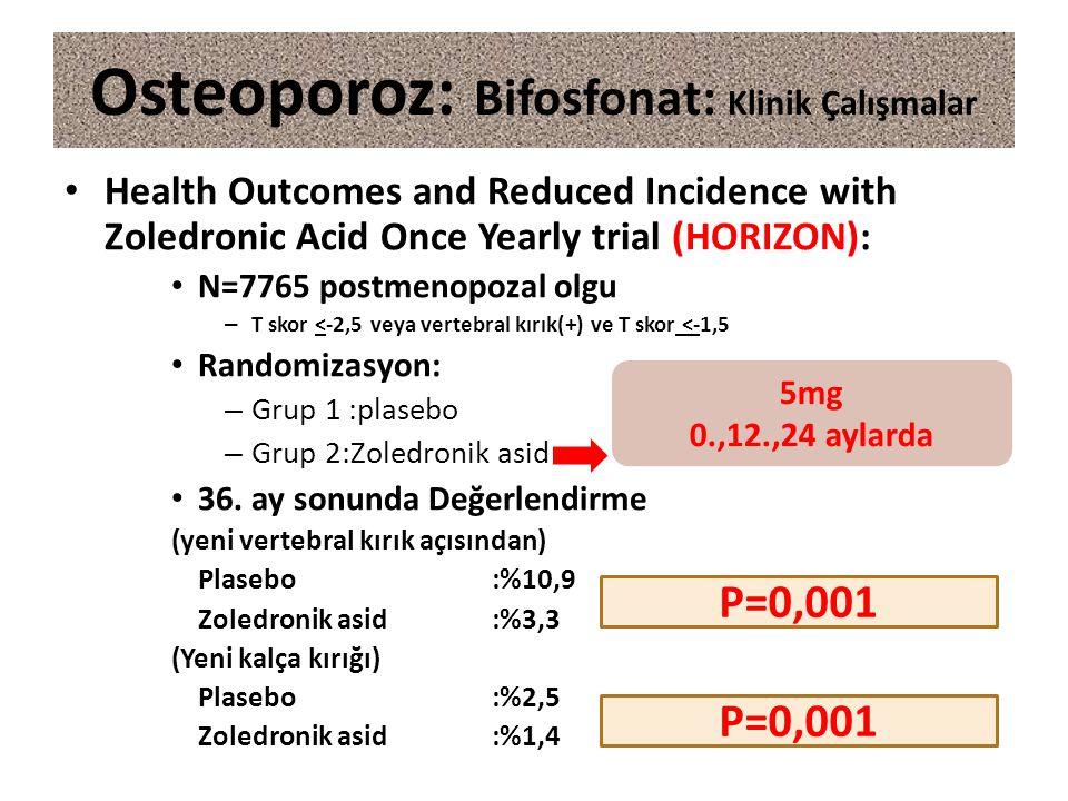 Health Outcomes and Reduced Incidence with Zoledronic Acid Once Yearly trial (HORIZON): N=7765 postmenopozal olgu – T skor <-2,5 veya vertebral kırık(+) ve T skor <-1,5 Randomizasyon: – Grup 1 :plasebo – Grup 2:Zoledronik asid 36.