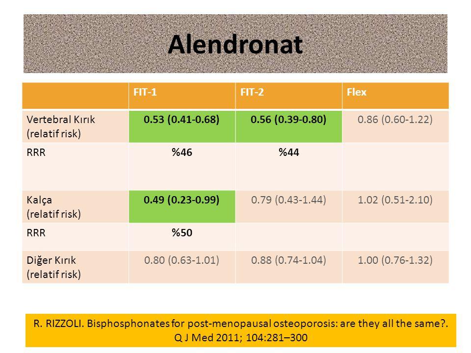 Alendronat FIT-1FIT-2Flex Vertebral Kırık (relatif risk) 0.53 (0.41-0.68)0.56 (0.39-0.80)0.86 (0.60-1.22) RRR%46%44 Kalça (relatif risk) 0.49 (0.23-0.99)0.79 (0.43-1.44)1.02 (0.51-2.10) RRR%50 Diğer Kırık (relatif risk) 0.80 (0.63-1.01)0.88 (0.74-1.04)1.00 (0.76-1.32) R.