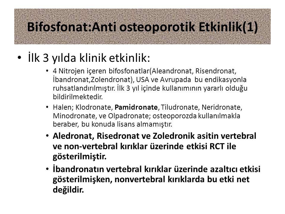 Bifosfonat:Anti osteoporotik Etkinlik(1) İlk 3 yılda klinik etkinlik: 4 Nitrojen içeren bifosfonatlar(Aleandronat, Risendronat, İbandronat,Zolendronat), USA ve Avrupada bu endikasyonla ruhsatlandırılmıştır.