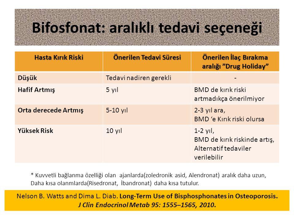 Bifosfonat: aralıklı tedavi seçeneği Hasta Kırık Riski Önerilen Tedavi Süresi Önerilen İlaç Bırakma aralığı Drug Holiday DüşükTedavi nadiren gerekli- Hafif Artmış5 yılBMD de kırık riski artmadıkça önerilmiyor Orta derecede Artmış5-10 yıl2-3 yıl ara, BMD 'e Kırık riski olursa Yüksek Risk10 yıl1-2 yıl, BMD de kırık riskinde artış, Alternatif tedaviler verilebilir Nelson B.