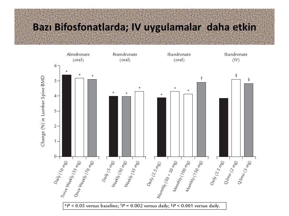 Bazı Bifosfonatlarda; IV uygulamalar daha etkin