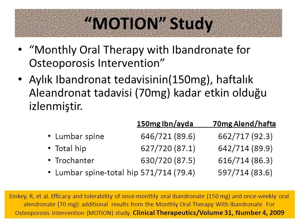 MOTION Study Monthly Oral Therapy with Ibandronate for Osteoporosis Intervention Aylık Ibandronat tedavisinin(150mg), haftalık Aleandronat tadavisi (70mg) kadar etkin olduğu izlenmiştir.