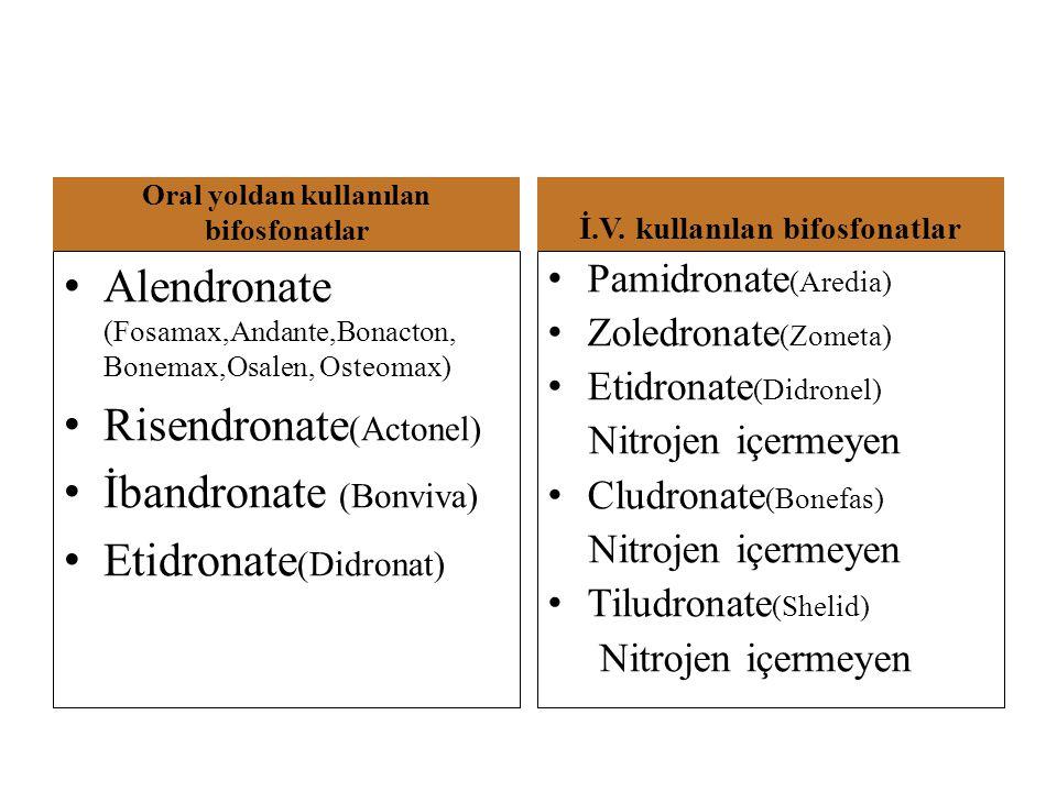 Oral yoldan kullanılan bifosfonatlar Alendronate (Fosamax,Andante,Bonacton, Bonemax,Osalen, Osteomax) Risendronate (Actonel) İbandronate (Bonviva) Etidronate (Didronat) İ.V.