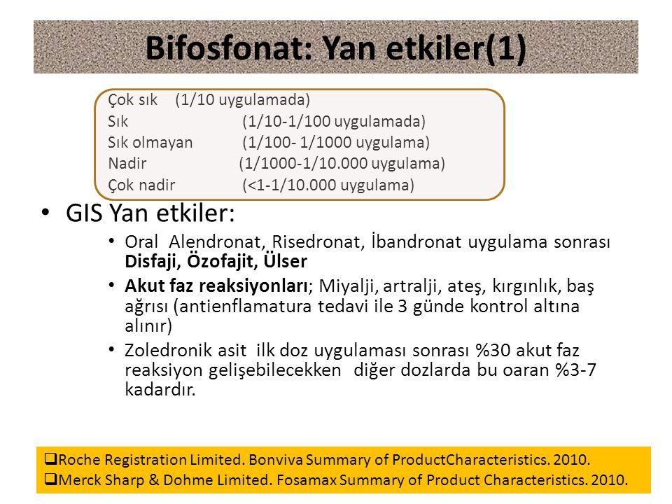 Bifosfonat: Yan etkiler(1) Çok sık(1/10 uygulamada) Sık(1/10-1/100 uygulamada) Sık olmayan(1/100- 1/1000 uygulama) Nadir (1/1000-1/10.000 uygulama) Çok nadir(<1-1/10.000 uygulama) GIS Yan etkiler: Oral Alendronat, Risedronat, İbandronat uygulama sonrası Disfaji, Özofajit, Ülser Akut faz reaksiyonları; Miyalji, artralji, ateş, kırgınlık, baş ağrısı (antienflamatura tedavi ile 3 günde kontrol altına alınır) Zoledronik asit ilk doz uygulaması sonrası %30 akut faz reaksiyon gelişebilecekken diğer dozlarda bu oaran %3-7 kadardır.