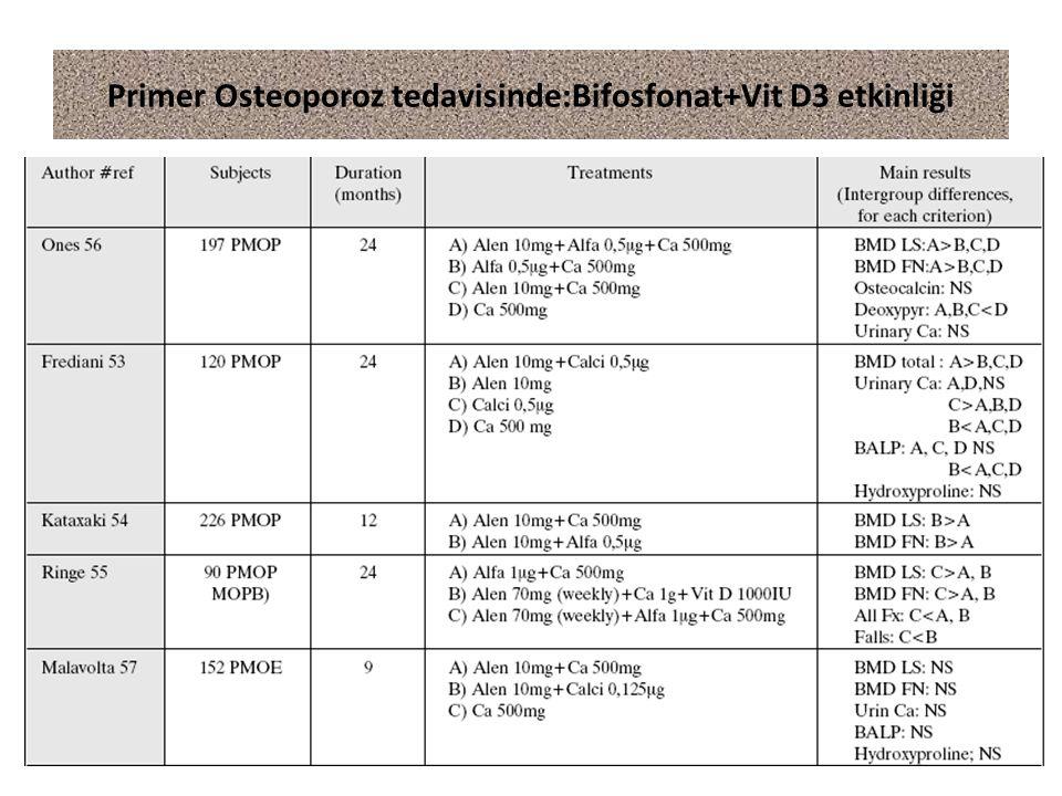 Primer Osteoporoz tedavisinde:Bifosfonat+Vit D3 etkinliği
