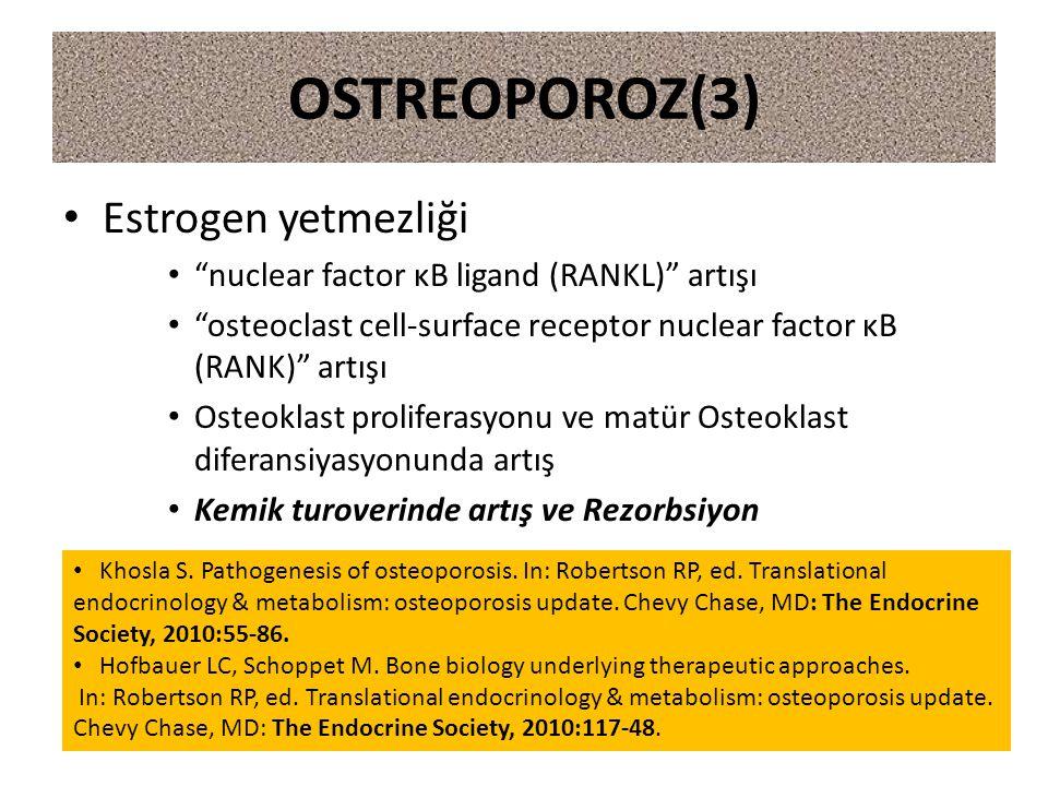 Estrogen yetmezliği nuclear factor κB ligand (RANKL) artışı osteoclast cell-surface receptor nuclear factor κB (RANK) artışı Osteoklast proliferasyonu ve matür Osteoklast diferansiyasyonunda artış Kemik turoverinde artış ve Rezorbsiyon Khosla S.