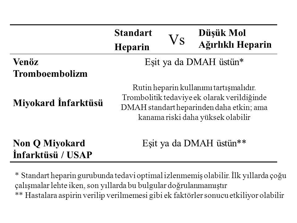 Standart Heparin Düşük Mol Ağırlıklı Heparin Venöz Tromboembolizm Eşit ya da DMAH üstün* Miyokard İnfarktüsü Rutin heparin kullanımı tartışmalıdır. Tr