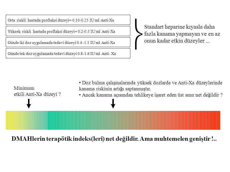 Minimum etkili Anti-Xa düzeyi ? Doz bulma çalışmalarında yüksek dozlarda ve Anti-Xa düzeylerinde kanama riskinin artığı saptanmıştır. Ancak kanama açı