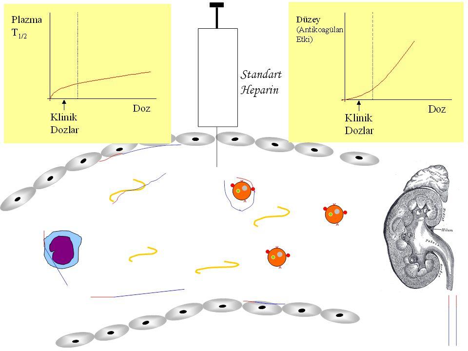 Anti-Xa Düzeyi Klinik Dozlar DMAH Dozu DMAH ile Tedavide doz-düzey ilişkisi kestirilebilir !..