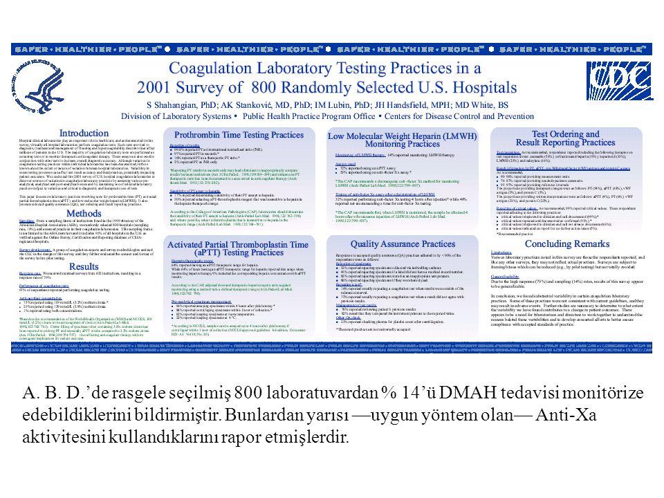 A. B. D.'de rasgele seçilmiş 800 laboratuvardan % 14'ü DMAH tedavisi monitörize edebildiklerini bildirmiştir. Bunlardan yarısı —uygun yöntem olan— Ant