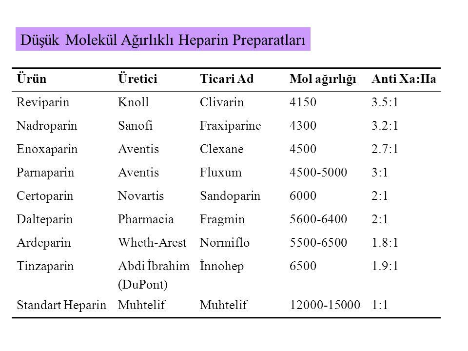 X X X DMAHler ile standart heparini kıyaslayan çalışmalarda DMAH için Anti-Xa izlemi yapılmamıştır.