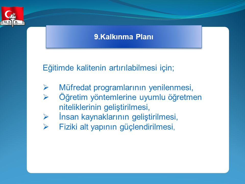 9.Kalkınma Planı Eğitimde kalitenin artırılabilmesi için;  Müfredat programlarının yenilenmesi,  Öğretim yöntemlerine uyumlu öğretmen niteliklerinin