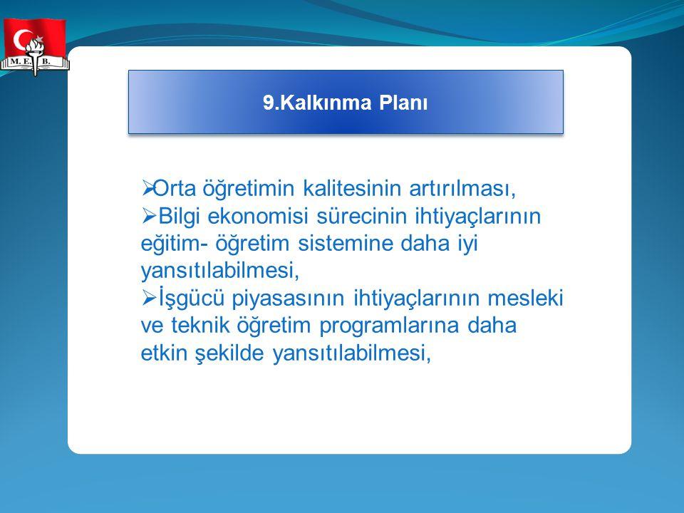 9.Kalkınma Planı  Orta öğretimin kalitesinin artırılması,  Bilgi ekonomisi sürecinin ihtiyaçlarının eğitim- öğretim sistemine daha iyi yansıtılabilm
