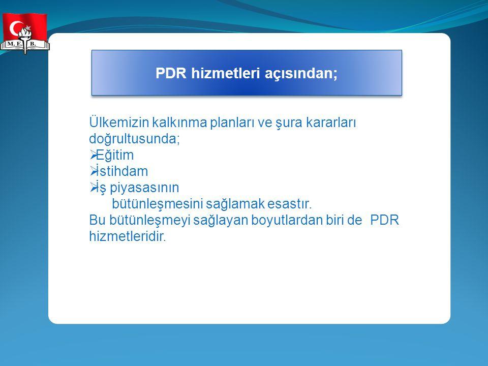 PDR hizmetleri açısından; Ülkemizin kalkınma planları ve şura kararları doğrultusunda;  Eğitim  İstihdam  İş piyasasının bütünleşmesini sağlamak es