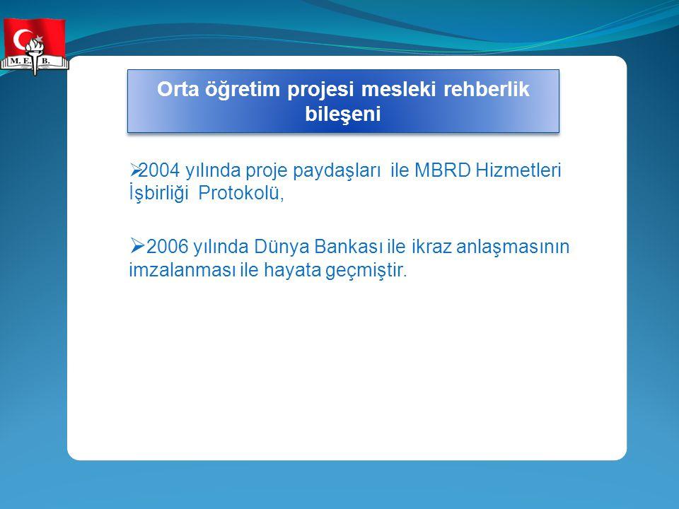 Orta öğretim projesi mesleki rehberlik bileşeni  2004 yılında proje paydaşları ile MBRD Hizmetleri İşbirliği Protokolü,  2006 yılında Dünya Bankası