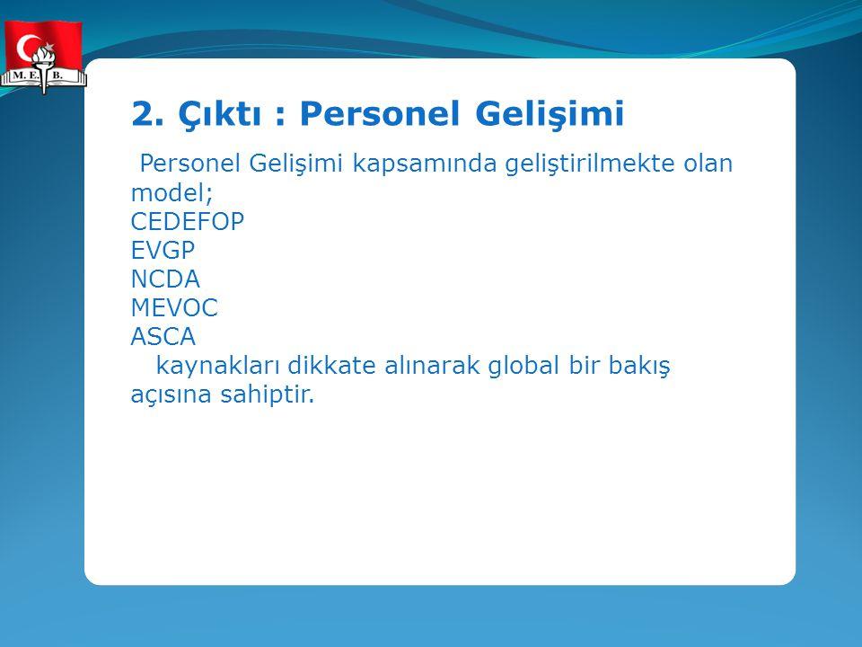 2. Çıktı : Personel Gelişimi Personel Gelişimi kapsamında geliştirilmekte olan model; CEDEFOP EVGP NCDA MEVOC ASCA kaynakları dikkate alınarak global