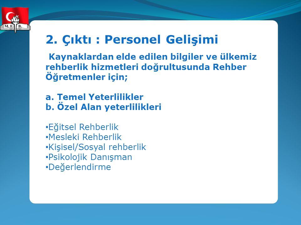 2. Çıktı : Personel Gelişimi Kaynaklardan elde edilen bilgiler ve ülkemiz rehberlik hizmetleri doğrultusunda Rehber Öğretmenler için; a. Temel Yeterli