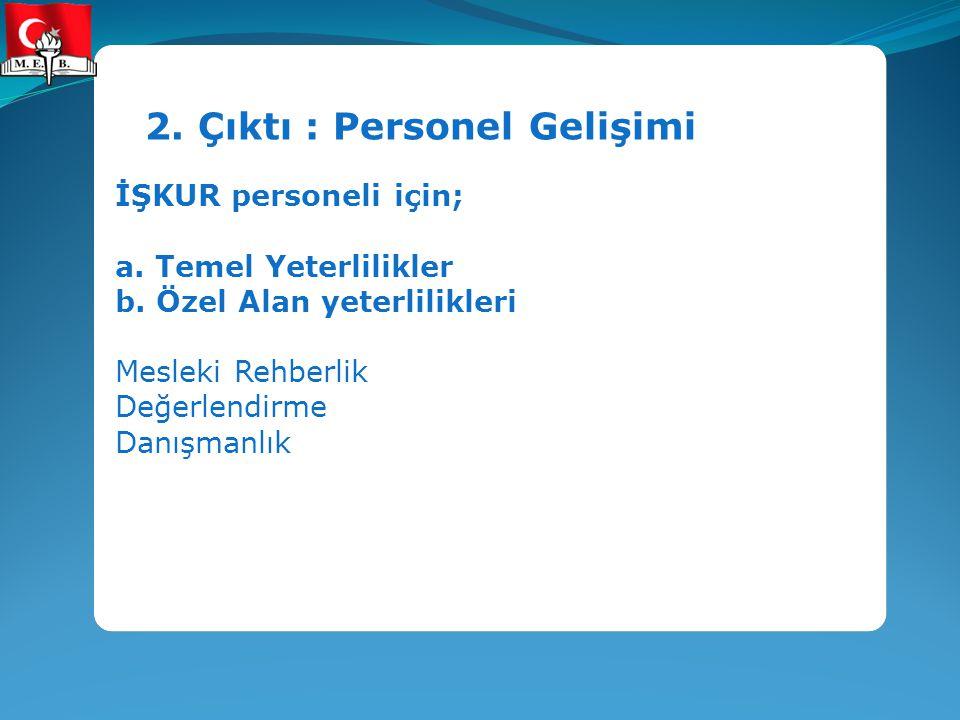 2. Çıktı : Personel Gelişimi İŞKUR personeli için; a. Temel Yeterlilikler b. Özel Alan yeterlilikleri Mesleki Rehberlik Değerlendirme Danışmanlık