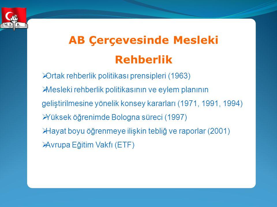 AB Çerçevesinde Mesleki Rehberlik  Ortak rehberlik politikası prensipleri (1963)  Mesleki rehberlik politikasının ve eylem planının geliştirilmesine