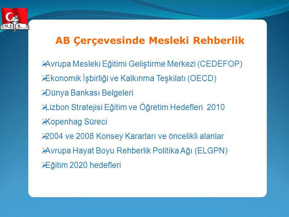 AB Çerçevesinde Mesleki Rehberlik  Avrupa Mesleki Eğitimi Geliştirme Merkezi (CEDEFOP)  Ekonomik İşbirliği ve Kalkınma Teşkilatı (OECD)  Dünya Bank