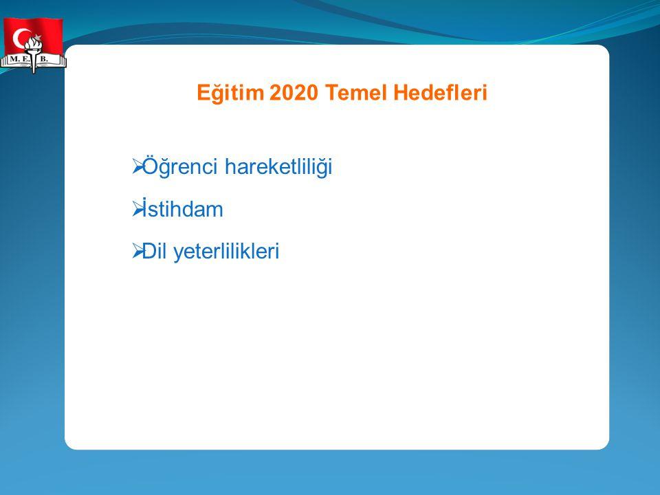 Eğitim 2020 Temel Hedefleri  Öğrenci hareketliliği  İstihdam  Dil yeterlilikleri
