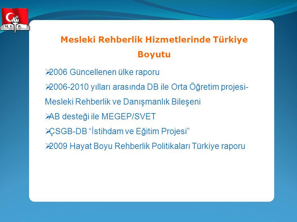 Mesleki Rehberlik Hizmetlerinde Türkiye Boyutu  2006 Güncellenen ülke raporu  2006-2010 yılları arasında DB ile Orta Öğretim projesi- Mesleki Rehber