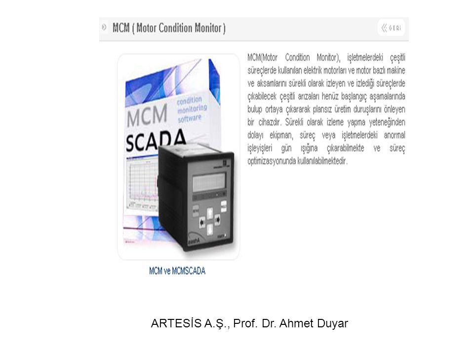 ARTESİS A.Ş., Prof. Dr. Ahmet Duyar