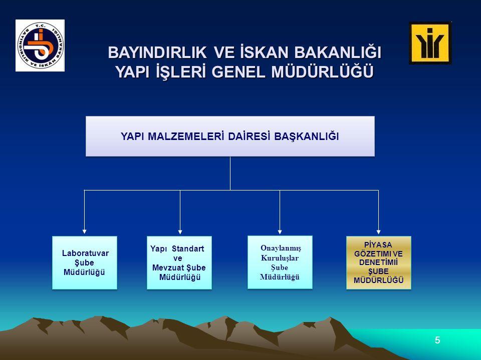 Uygunluk Teyidi Malzemelerin teknik şartnamelerin gereklerine uygunluğunun ispatlanmasından imalatçı veya Türkiye de yerleşik yetkili temsilcisi sorumludur.