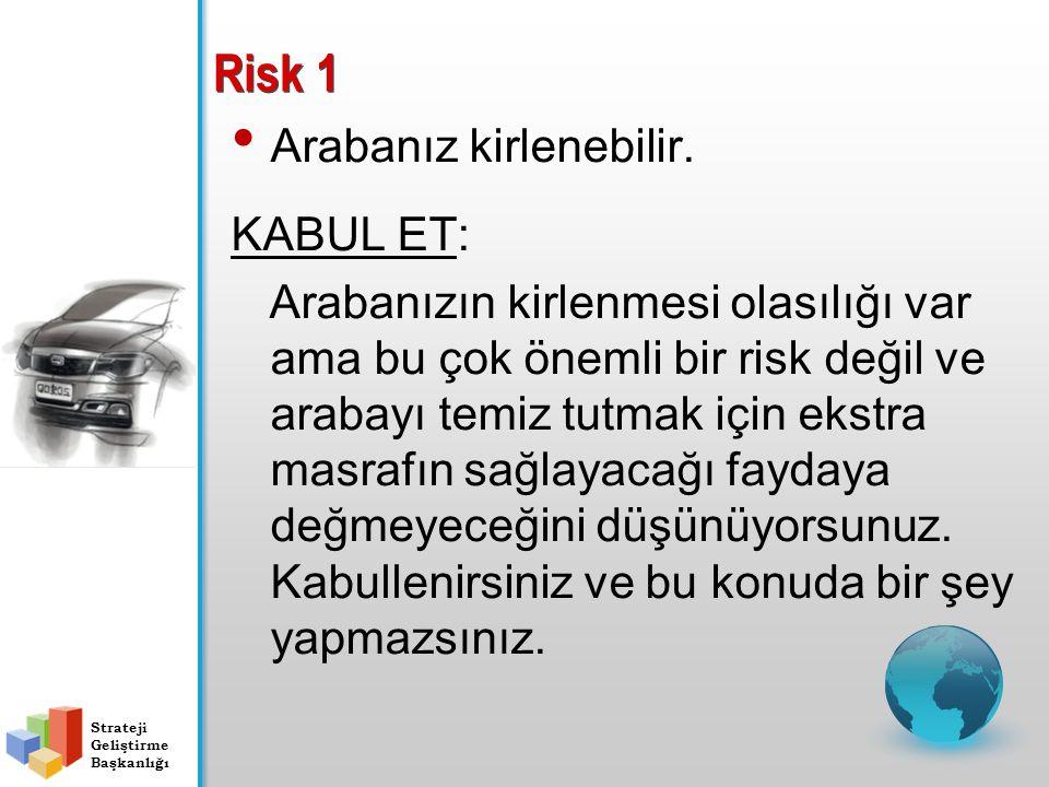 Risk 1 Arabanız kirlenebilir. KABUL ET: Arabanızın kirlenmesi olasılığı var ama bu çok önemli bir risk değil ve arabayı temiz tutmak için ekstra masra