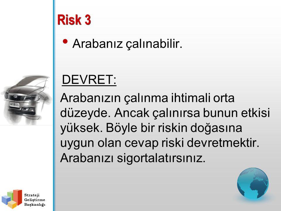 Risk 3 Arabanız çalınabilir. DEVRET: Arabanızın çalınma ihtimali orta düzeyde. Ancak çalınırsa bunun etkisi yüksek. Böyle bir riskin doğasına uygun ol