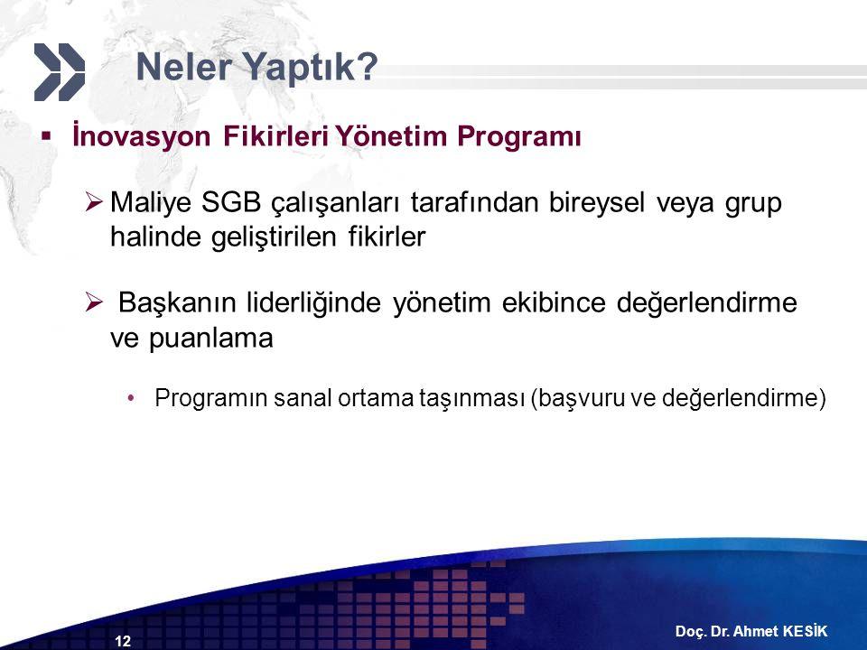 Doç. Dr. Ahmet KESİK 12  İnovasyon Fikirleri Yönetim Programı  Maliye SGB çalışanları tarafından bireysel veya grup halinde geliştirilen fikirler 