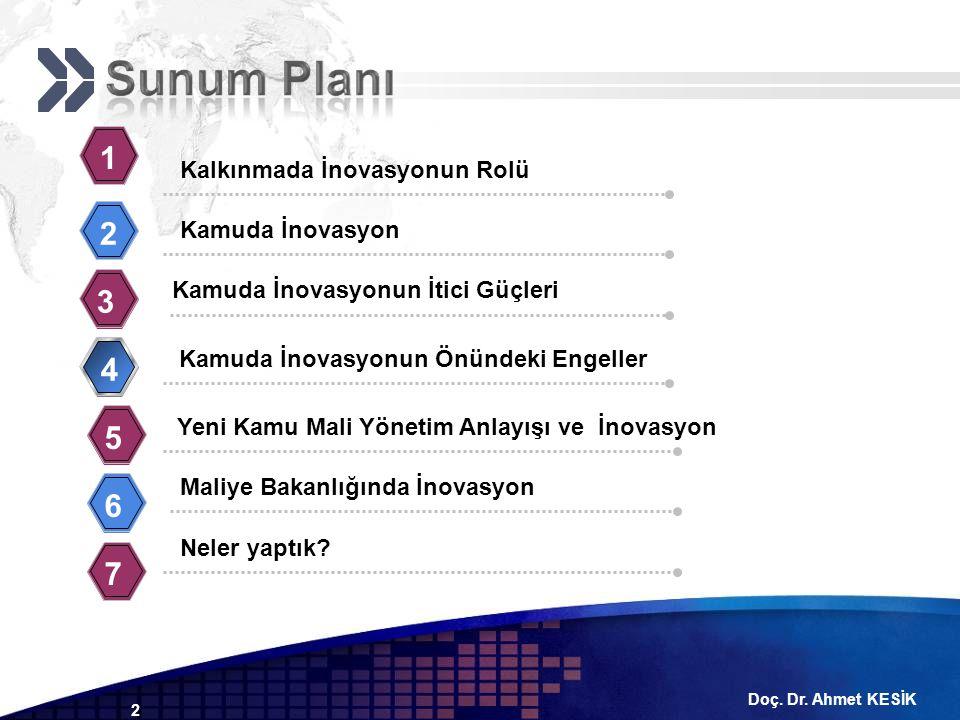 Doç. Dr. Ahmet KESİK 2 1 2 Kalkınmada İnovasyonun Rolü Kamuda İnovasyon Kamuda İnovasyonun İtici Güçleri Kamuda İnovasyonun Önündeki Engeller Yeni Kam