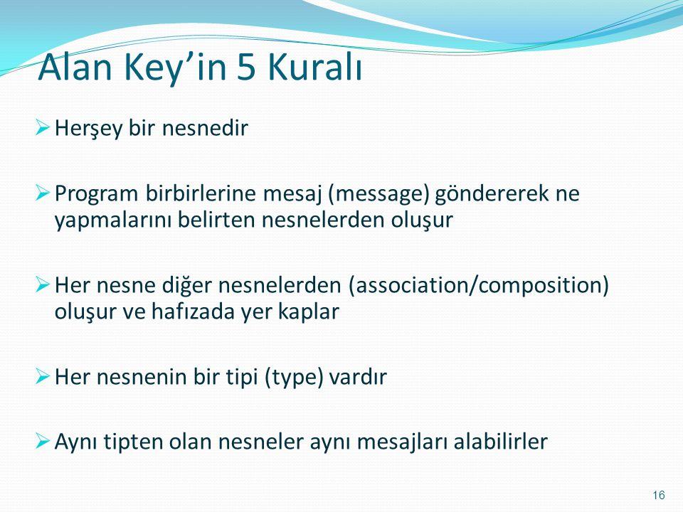 Alan Key'in 5 Kuralı  Herşey bir nesnedir  Program birbirlerine mesaj (message) göndererek ne yapmalarını belirten nesnelerden oluşur  Her nesne di