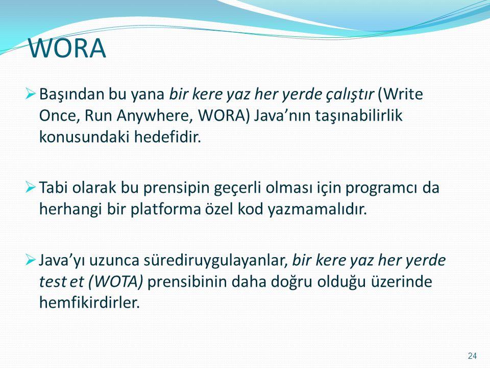 WORA  Başından bu yana bir kere yaz her yerde çalıştır (Write Once, Run Anywhere, WORA) Java'nın taşınabilirlik konusundaki hedefidir.  Tabi olarak