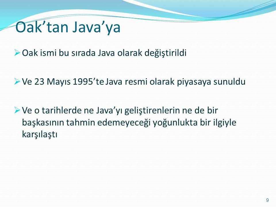Oak'tan Java'ya  Oak ismi bu sırada Java olarak değiştirildi  Ve 23 Mayıs 1995'te Java resmi olarak piyasaya sunuldu  Ve o tarihlerde ne Java'yı ge