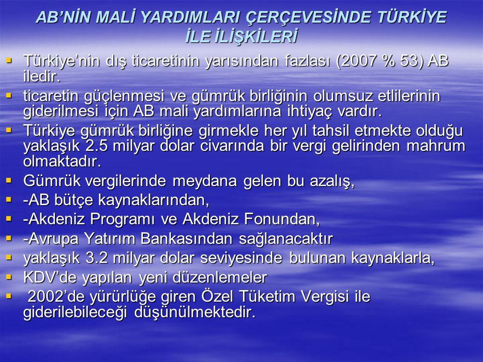  Türkiye'nin dış ticaretinin yarısından fazlası (2007 % 53) AB iledir.  ticaretin güçlenmesi ve gümrük birliğinin olumsuz etlilerinin giderilmesi iç