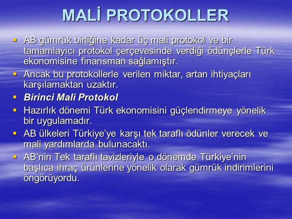 MALİ PROTOKOLLER  AB gümrük birliğine kadar üç mali protokol ve bir tamamlayıcı protokol çerçevesinde verdiği ödünçlerle Türk ekonomisine finansman s