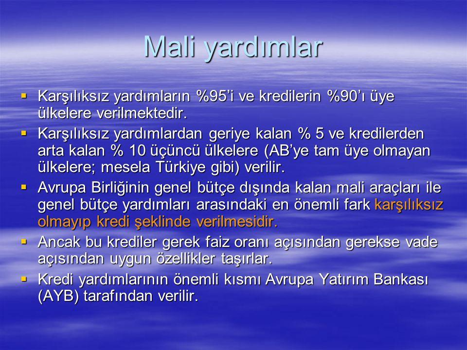 AB Mali Yardımları Türkiye'de Kullanıldığı Alanlar  AB mali yardımları, müktesebatın uygulanması amacıyla  AB tarafından hazırlanan Katılım Ortaklığı Belgesi dikkate alınarak,  Türkiye tarafından hazırlanan Ulusal Program'daki önceliklere göre planlanır.