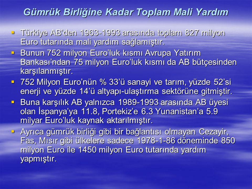 Gümrük Birliğine Kadar Toplam Mali Yardım  Türkiye AB'den 1963-1993 arasında toplam 827 milyon Euro tutarında mali yardım sağlamıştır.  Bunun 752 mi